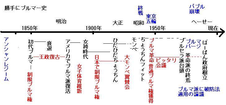 http://buruken.world.coocan.jp/katte.jpg